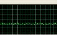编程之美 — 让CPU占用率绘制任意图形